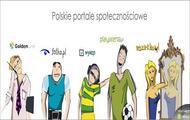 polskie portale