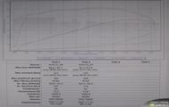 dane techniczne Mazda 323 Astina 1.6 DOHC