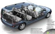 dane techniczne Dacia Logan MCV 1.4