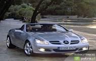 Mercedes-Benz 200 Automatic dane techniczne