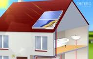Solary - Kolektor Słoneczny Próżniowy. Kolekt9ry