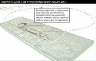 Jak doszło do katastrofy prezydenckiego samolotu - symulacja wydarzeń